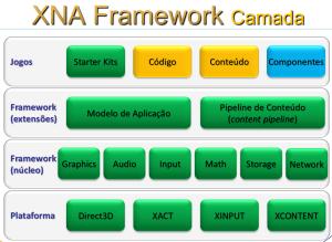 xna-framework